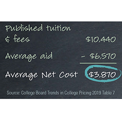 Image of published tuition