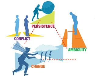 Navigating Change, Persistence, Ambiguity, & Conflict Illustration